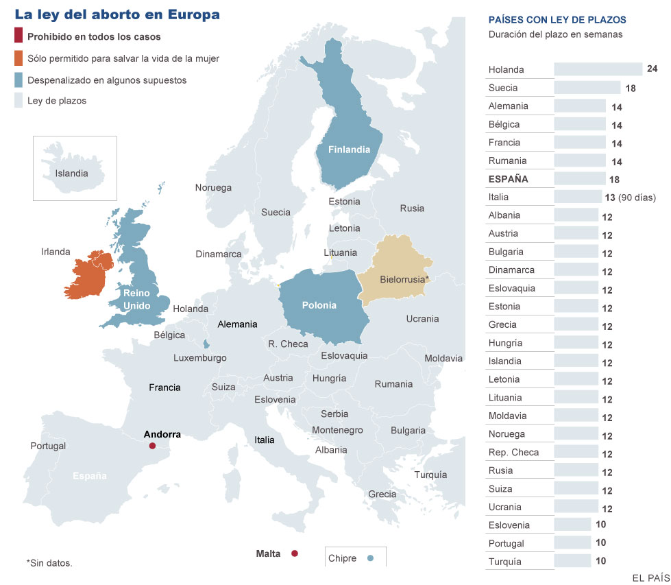 Mapa del aborto en Europa - Fuente: EL PAIS